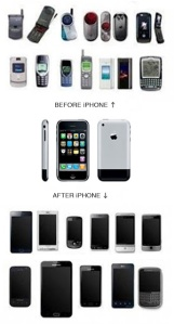 Before and After iPhone